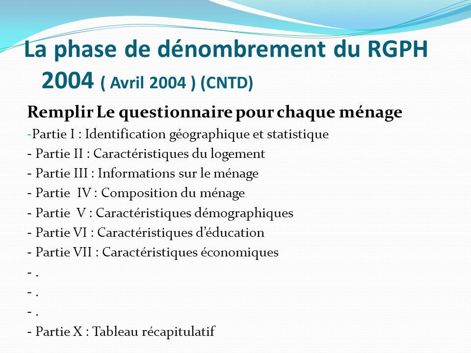 La phase de dénombrement du RGPH 2004 ( Avril 2004 ) (CNTD) Remplir Le questionnaire pour chaque ménage - Partie I : Identification géographique et st