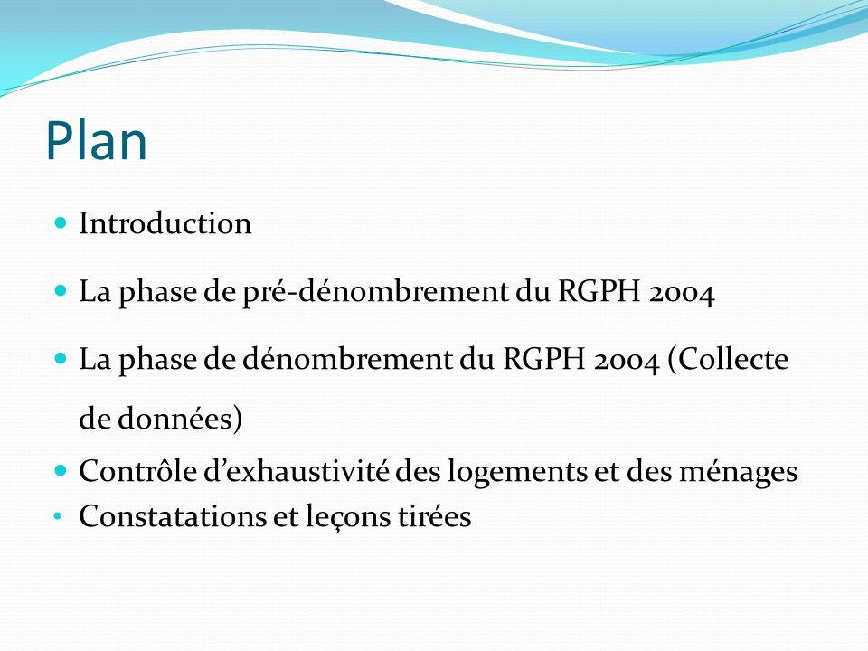 Plan Introduction La phase de pré-dénombrement du RGPH 2004 La phase de dénombrement du RGPH 2004 (Collecte de données) Contrôle dexhaustivité des log