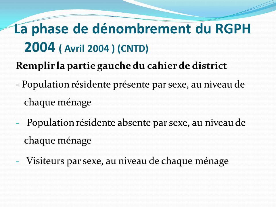 La phase de dénombrement du RGPH 2004 ( Avril 2004 ) (CNTD) Remplir la partie gauche du cahier de district - Population résidente présente par sexe, a