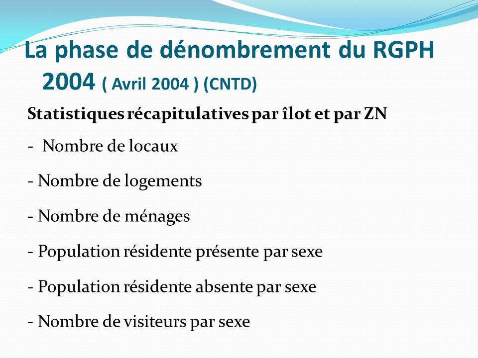 La phase de dénombrement du RGPH 2004 ( Avril 2004 ) (CNTD) Statistiques récapitulatives par îlot et par ZN - Nombre de locaux - Nombre de logements -