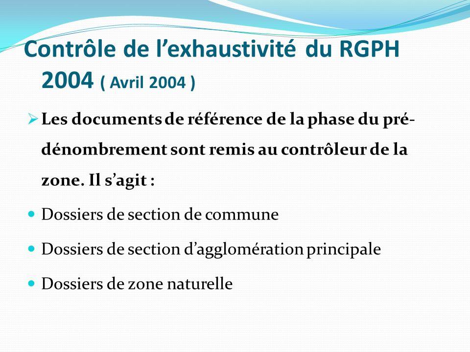 Contrôle de lexhaustivité du RGPH 2004 ( Avril 2004 ) Les documents de référence de la phase du pré- dénombrement sont remis au contrôleur de la zone.