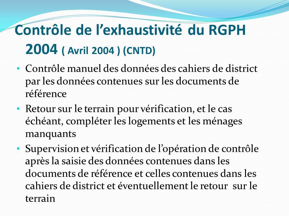 Contrôle de lexhaustivité du RGPH 2004 ( Avril 2004 ) (CNTD) Contrôle manuel des données des cahiers de district par les données contenues sur les doc
