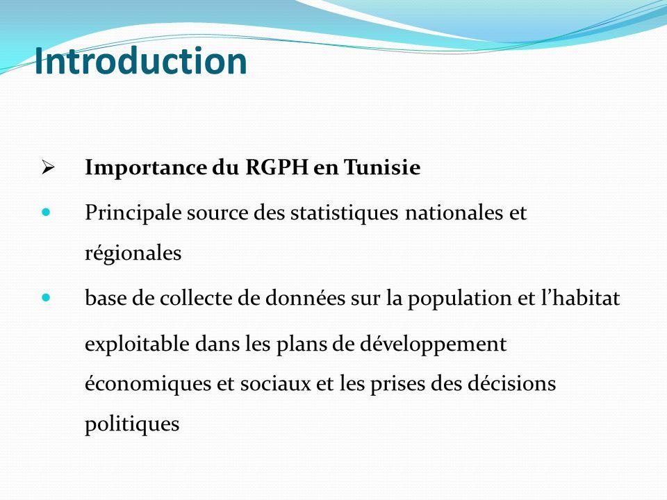 Introduction Importance du RGPH en Tunisie Principale source des statistiques nationales et régionales base de collecte de données sur la population e