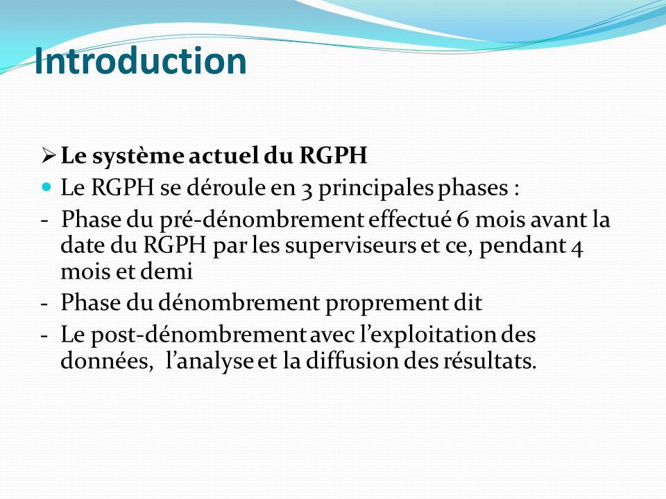 Introduction Le système actuel du RGPH Le RGPH se déroule en 3 principales phases : - Phase du pré-dénombrement effectué 6 mois avant la date du RGPH