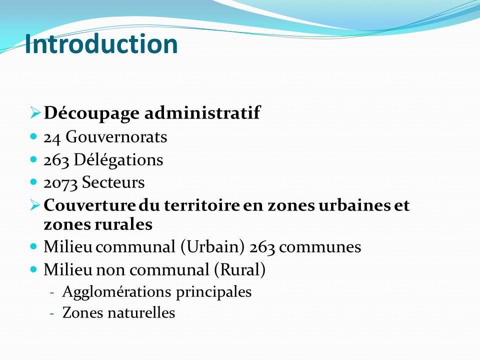 Introduction Découpage administratif 24 Gouvernorats 263 Délégations 2073 Secteurs Couverture du territoire en zones urbaines et zones rurales Milieu