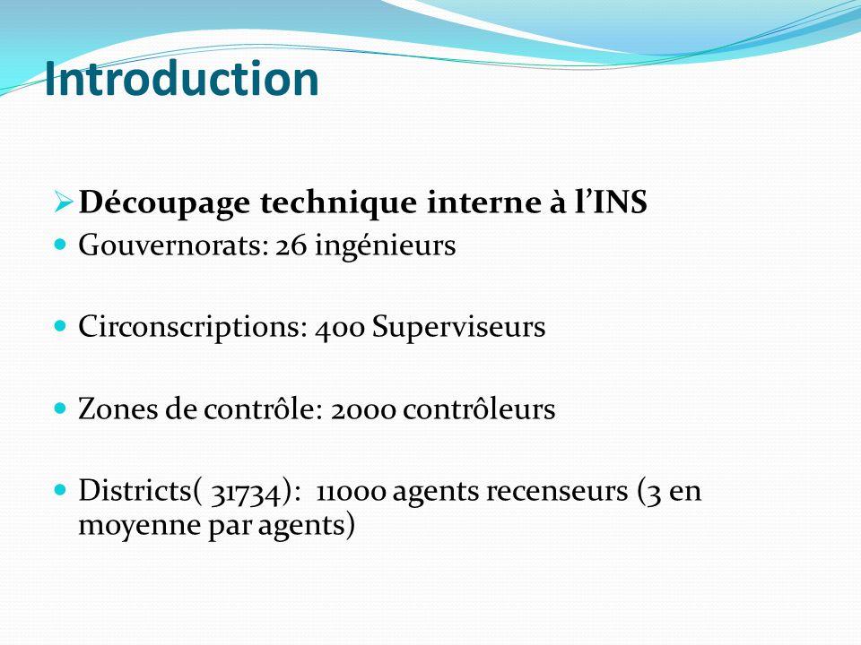 Introduction Découpage technique interne à lINS Gouvernorats: 26 ingénieurs Circonscriptions: 400 Superviseurs Zones de contrôle: 2000 contrôleurs Dis