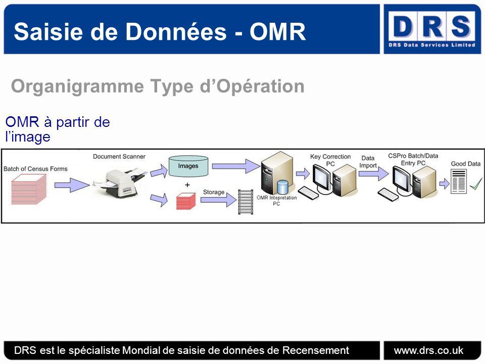 Saisie de Données - OMR Organigramme Type dOpération OMR à partir de limage DRS est le spécialiste Mondial de saisie de données de Recensement www.drs.co.uk