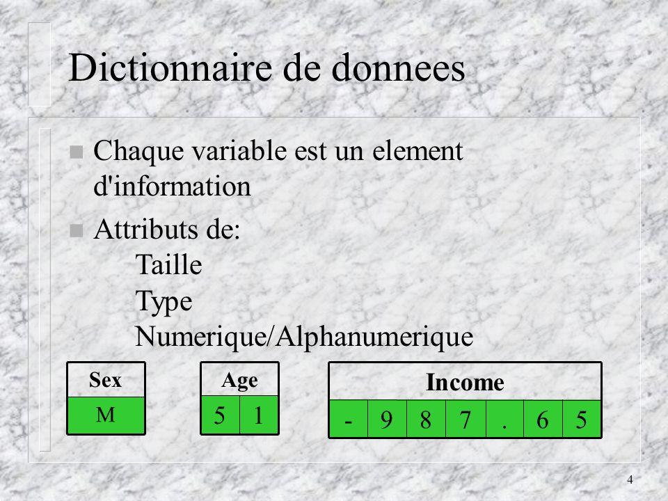 4 Dictionnaire de donnees Chaque variable est un element d information Attributs de: Taille Type Numerique/Alphanumerique Age 51 Sex M Income -987.65