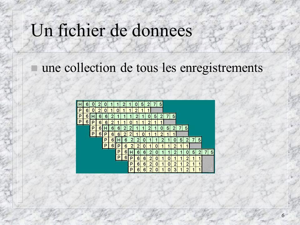 7 Dictionnaire de donnees CSPro 1.Noms de champs 2.