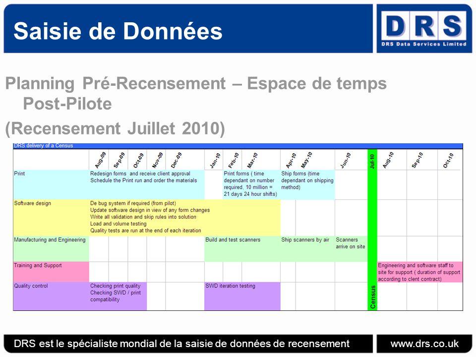 Planning Pré-Recensement – Espace de temps Post-Pilote (Recensement Juillet 2010) Saisie de Données DRS est le spécialiste mondial de la saisie de données de recensement www.drs.co.uk