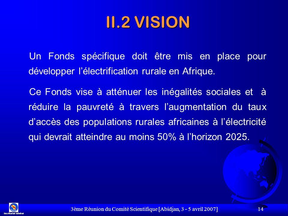 3ème Réunion du Comité Scientifique [Abidjan, 3 - 5 avril 2007] 14 Un Fonds spécifique doit être mis en place pour développer lélectrification rurale