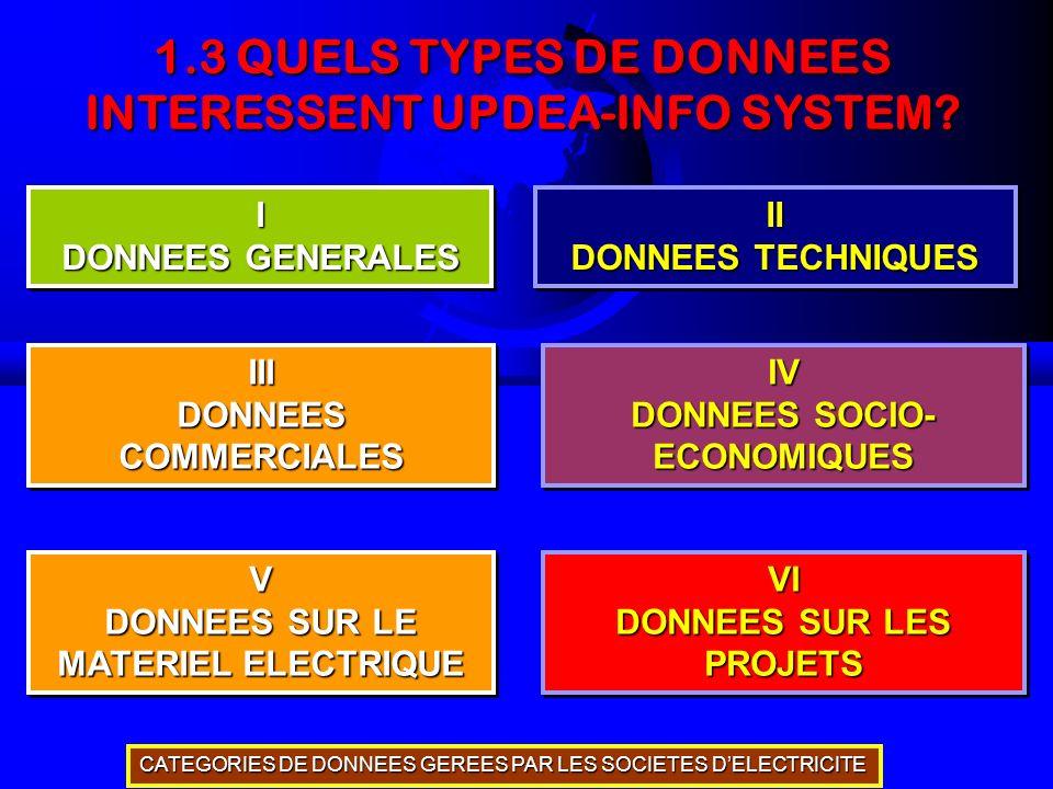ONE ONE EEHC VRA NEPA AES-SONEL SNEL NEC KPLC ENE ESKOM I.4 COMMENT EST STRUCTUREE LA BANQUE DE DONNEES .