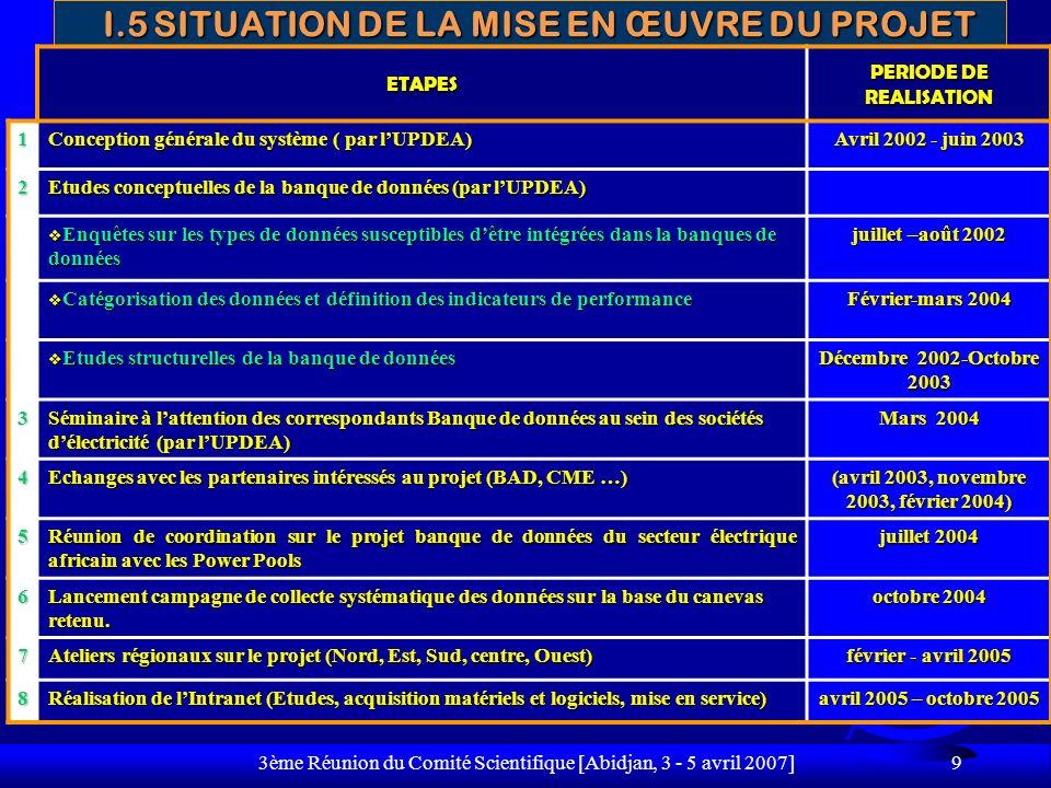 3ème Réunion du Comité Scientifique [Abidjan, 3 - 5 avril 2007] 9 I.5 SITUATION DE LA MISE EN ŒUVRE DU PROJET I.5 SITUATION DE LA MISE EN ŒUVRE DU PRO