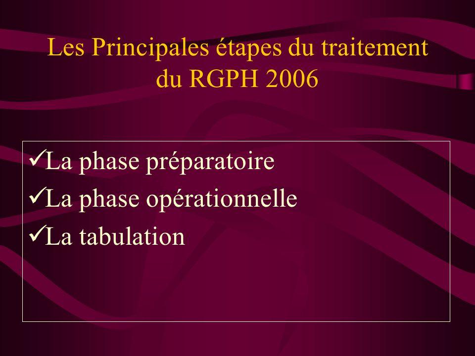 Les Principales étapes du traitement du RGPH 2006 La phase préparatoire La phase opérationnelle La tabulation