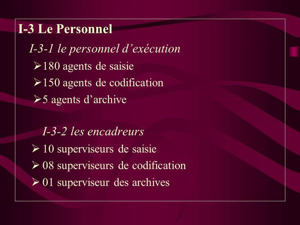 I-3 Le Personnel I-3-1 le personnel dexécution 180 agents de saisie 150 agents de codification 5 agents darchive I-3-2 les encadreurs 10 superviseurs