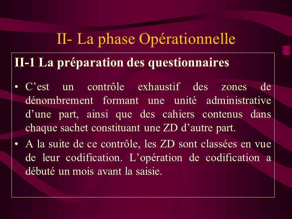 II- La phase Opérationnelle II-1 La préparation des questionnaires Cest un contrôle exhaustif des zones de dénombrement formant une unité administrati