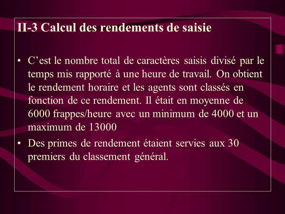 II-4 La vérification des effectifs saisi Cest un contrôle dexhaustivité qui consiste à vérifier les chiffres de population obtenu après la saisie dune unité administrative.