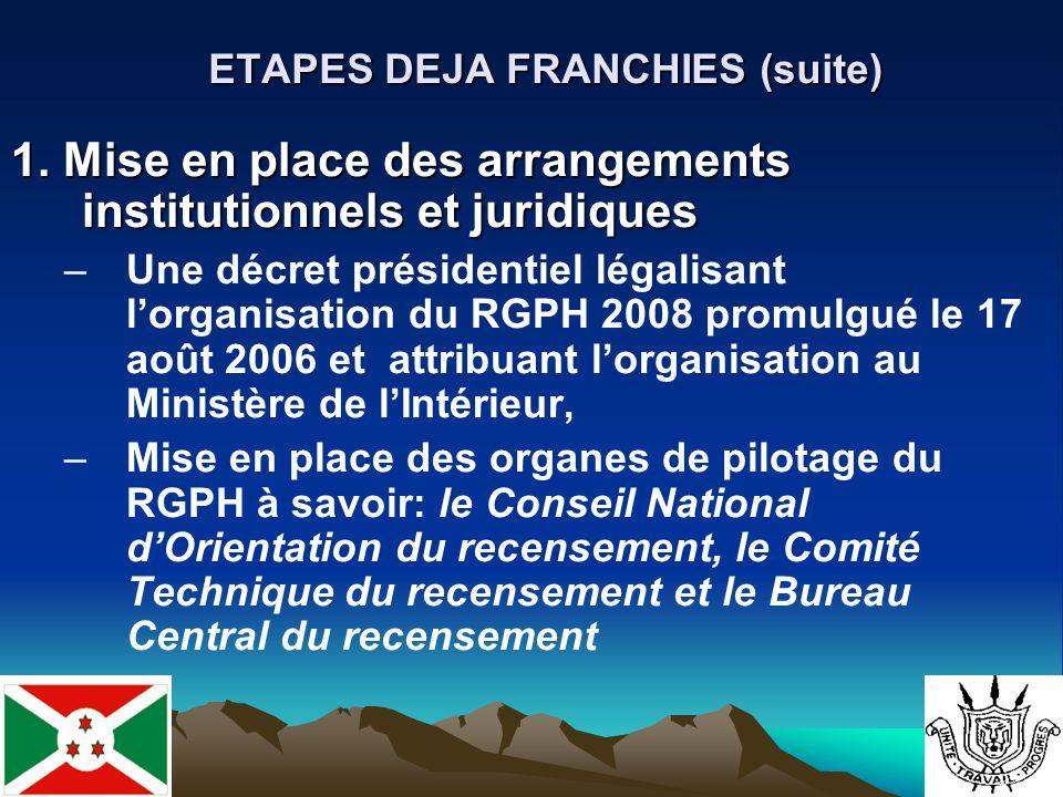 ETAPES DEJA FRANCHIES (suite) 1.