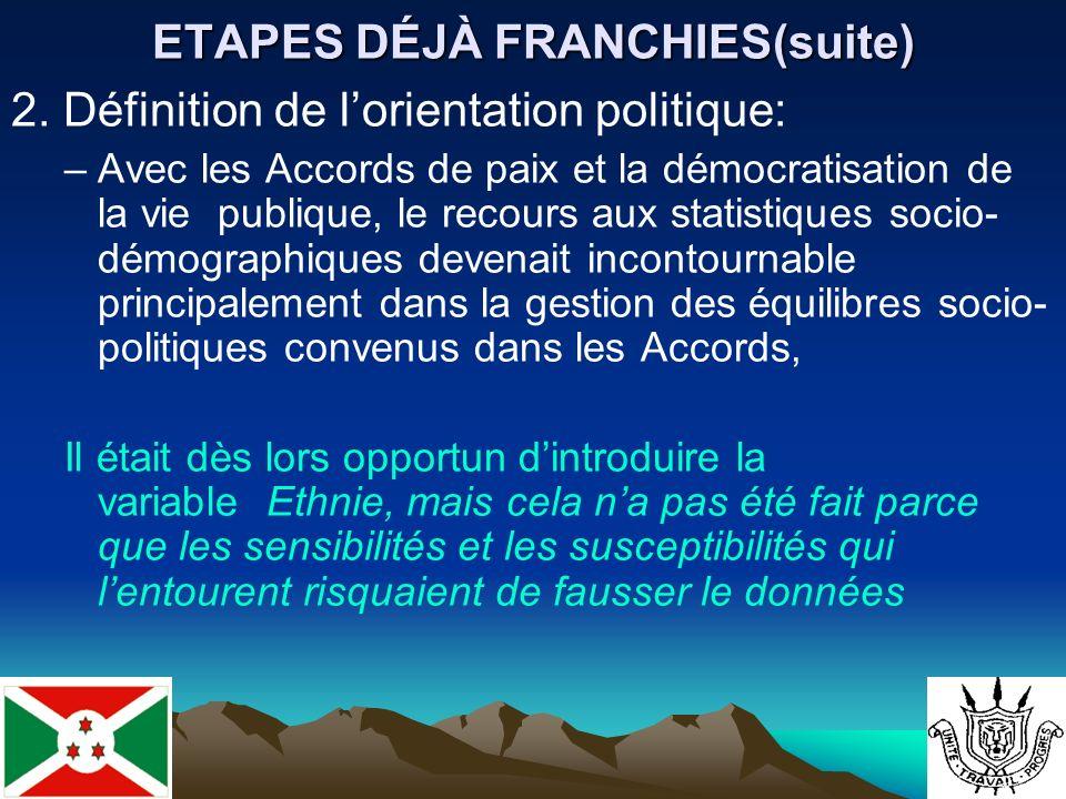ETAPES DÉJÀ FRANCHIES(suite) 2.