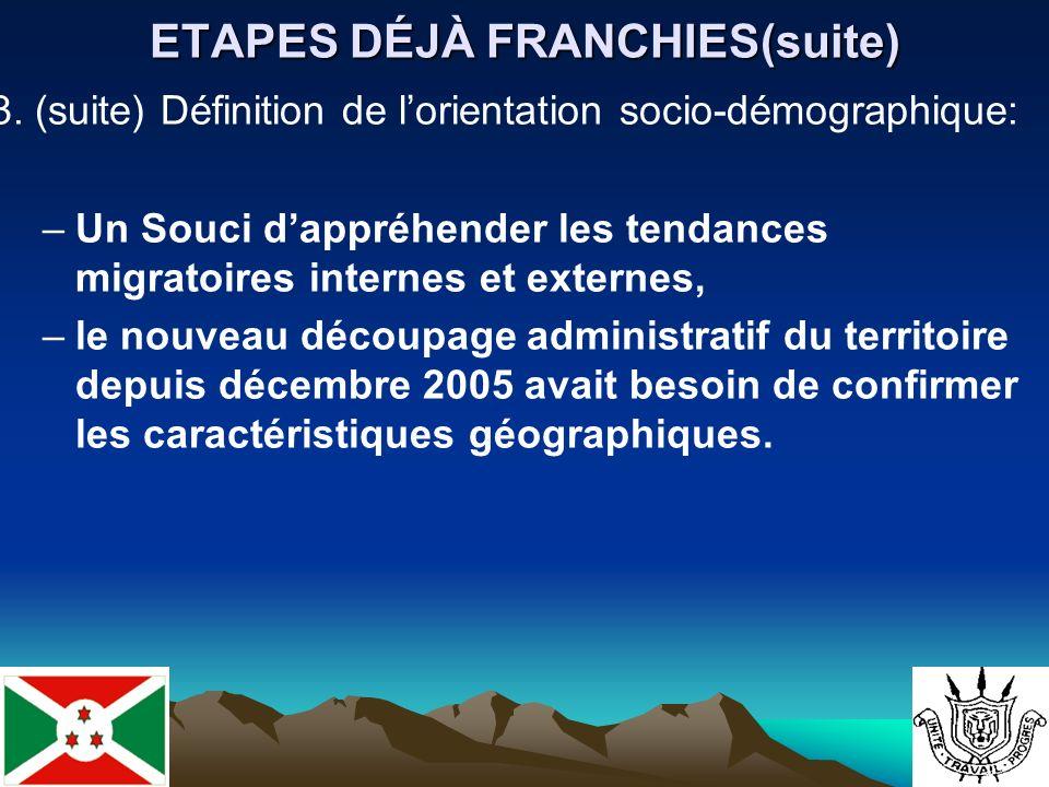 ETAPES DÉJÀ FRANCHIES(suite) 3.