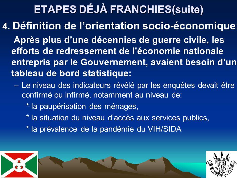 ETAPES DÉJÀ FRANCHIES(suite) 4.