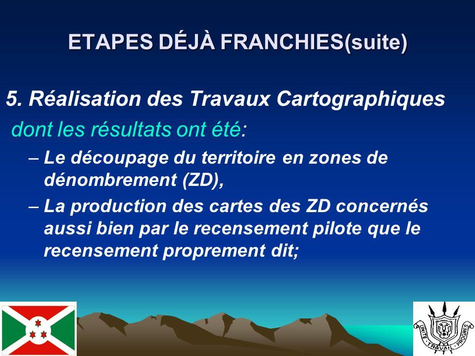 ETAPES DÉJÀ FRANCHIES(suite) 5.
