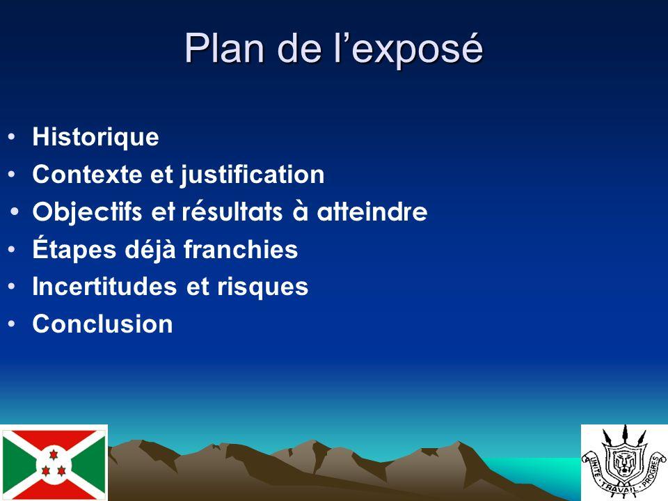 Plan de lexposé Historique Contexte et justification Objectifs et résultats à atteindre Étapes déjà franchies Incertitudes et risques Conclusion