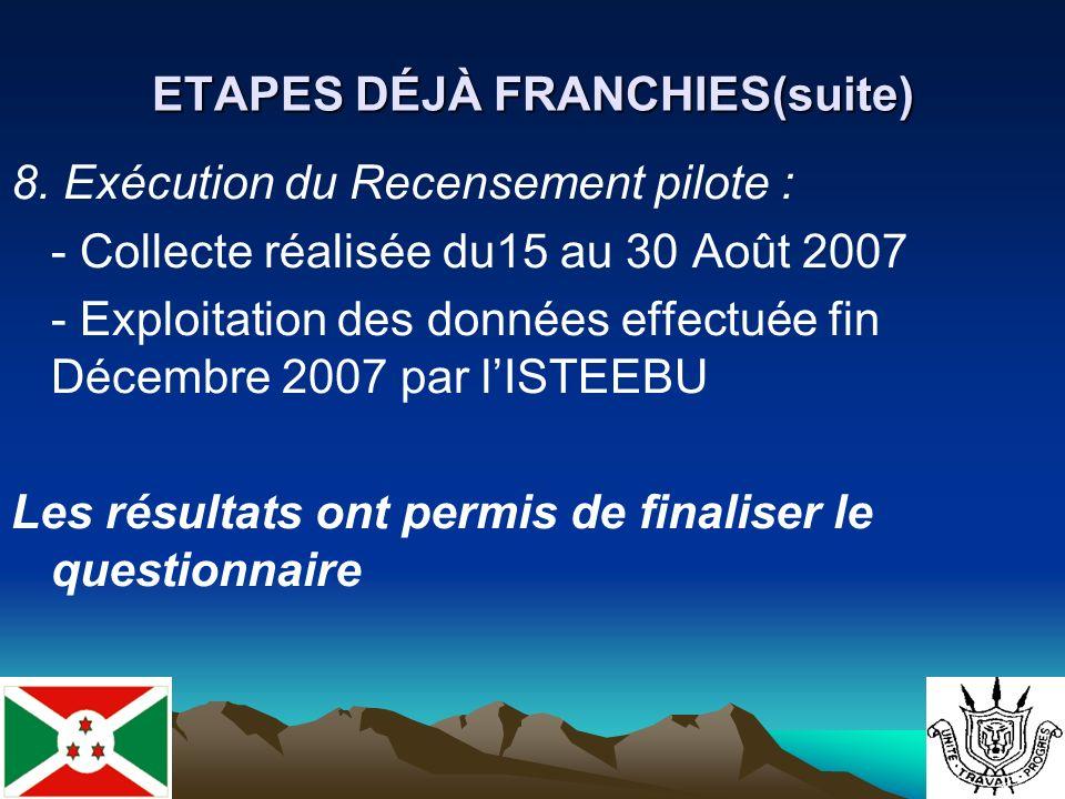 ETAPES DÉJÀ FRANCHIES(suite) 8.