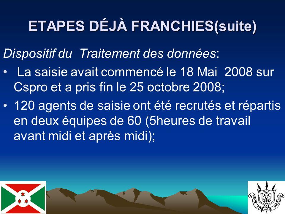 ETAPES DÉJÀ FRANCHIES(suite) Dispositif du Traitement des données: La saisie avait commencé le 18 Mai 2008 sur Cspro et a pris fin le 25 octobre 2008; 120 agents de saisie ont été recrutés et répartis en deux équipes de 60 (5heures de travail avant midi et après midi);