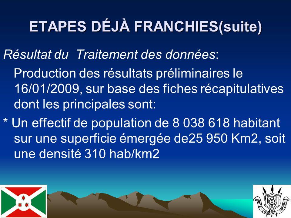 ETAPES DÉJÀ FRANCHIES(suite) Résultat du Traitement des données: Production des résultats préliminaires le 16/01/2009, sur base des fiches récapitulatives dont les principales sont: * Un effectif de population de 8 038 618 habitant sur une superficie émergée de25 950 Km2, soit une densité 310 hab/km2