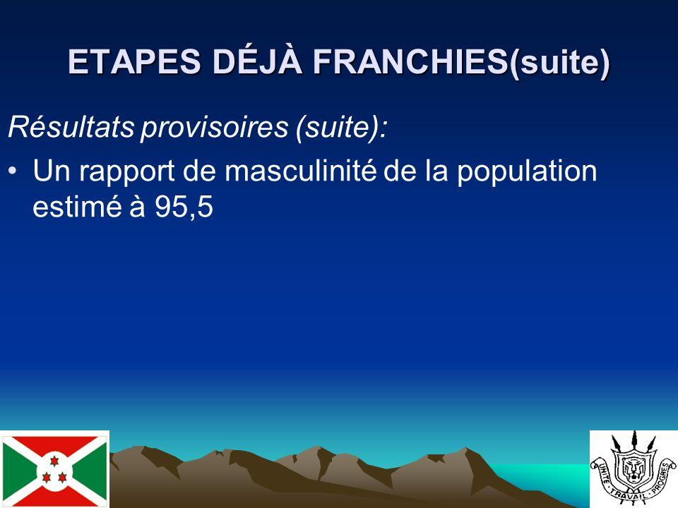 ETAPES DÉJÀ FRANCHIES(suite) Résultats provisoires (suite): Un rapport de masculinité de la population estimé à 95,5
