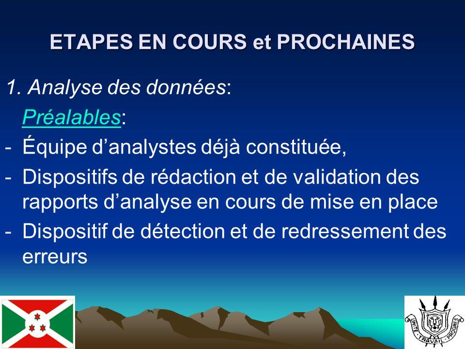 ETAPES EN COURS et PROCHAINES 1.