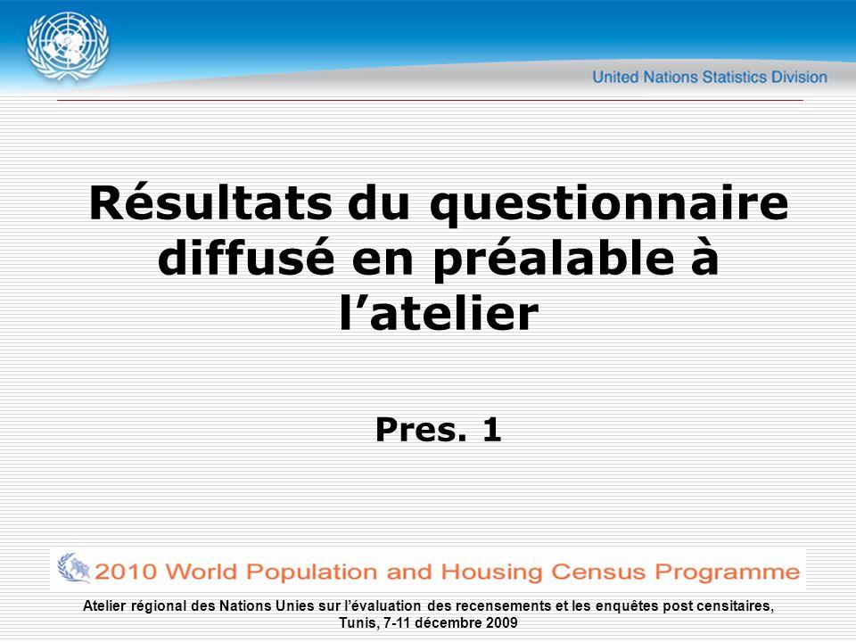 Atelier régional des Nations Unies sur lévaluation des recensements et les enquêtes post censitaires, Tunis, 7-11 décembre 2009 Résultats du questionnaire diffusé en préalable à latelier Pres.