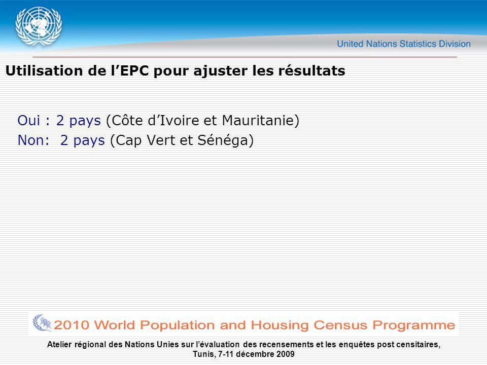 Atelier régional des Nations Unies sur lévaluation des recensements et les enquêtes post censitaires, Tunis, 7-11 décembre 2009 Utilisation de lEPC pour ajuster les résultats Oui : 2 pays (Côte dIvoire et Mauritanie) Non: 2 pays (Cap Vert et Sénéga)