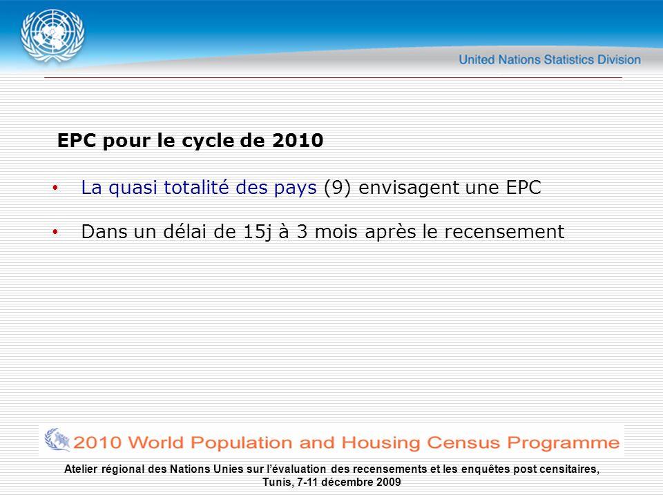 Atelier régional des Nations Unies sur lévaluation des recensements et les enquêtes post censitaires, Tunis, 7-11 décembre 2009 La quasi totalité des pays (9) envisagent une EPC Dans un délai de 15j à 3 mois après le recensement EPC pour le cycle de 2010