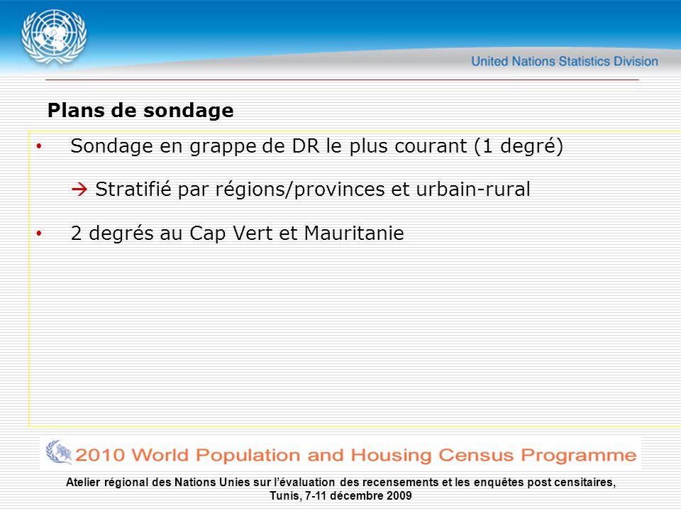 Atelier régional des Nations Unies sur lévaluation des recensements et les enquêtes post censitaires, Tunis, 7-11 décembre 2009 Plans de sondage Sondage en grappe de DR le plus courant (1 degré) Stratifié par régions/provinces et urbain-rural 2 degrés au Cap Vert et Mauritanie