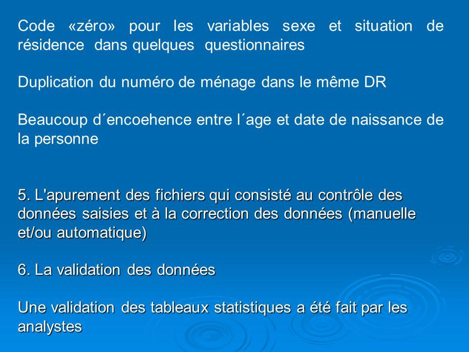 Code «zéro» pour les variables sexe et situation de résidence dans quelques questionnaires Duplication du numéro de ménage dans le même DR Beaucoup d´encoehence entre l´age et date de naissance de la personne 5.