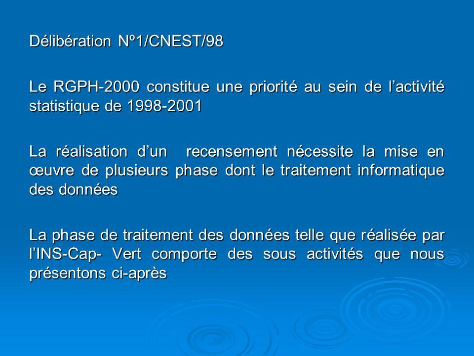 Délibération Nº1/CNEST/98 Le RGPH-2000 constitue une priorité au sein de lactivité statistique de 1998-2001 La réalisation dun recensement nécessite la mise en œuvre de plusieurs phase dont le traitement informatique des données La phase de traitement des données telle que réalisée par lINS-Cap- Vert comporte des sous activités que nous présentons ci-après