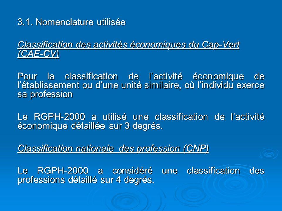 3.1. Nomenclature utilisée Classification des activités économiques du Cap-Vert (CAE-CV) Pour la classification de lactivité économique de létablissem