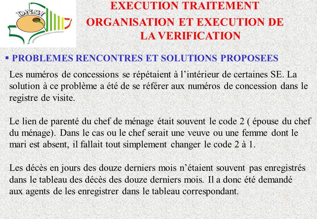 EXECUTION TRAITEMENT ORGANISATION ET EXECUTION DE LA VERIFICATION PROBLEMES RENCONTRES ET SOLUTIONS PROPOSEES Les numéros de concessions se répétaient à lintérieur de certaines SE.