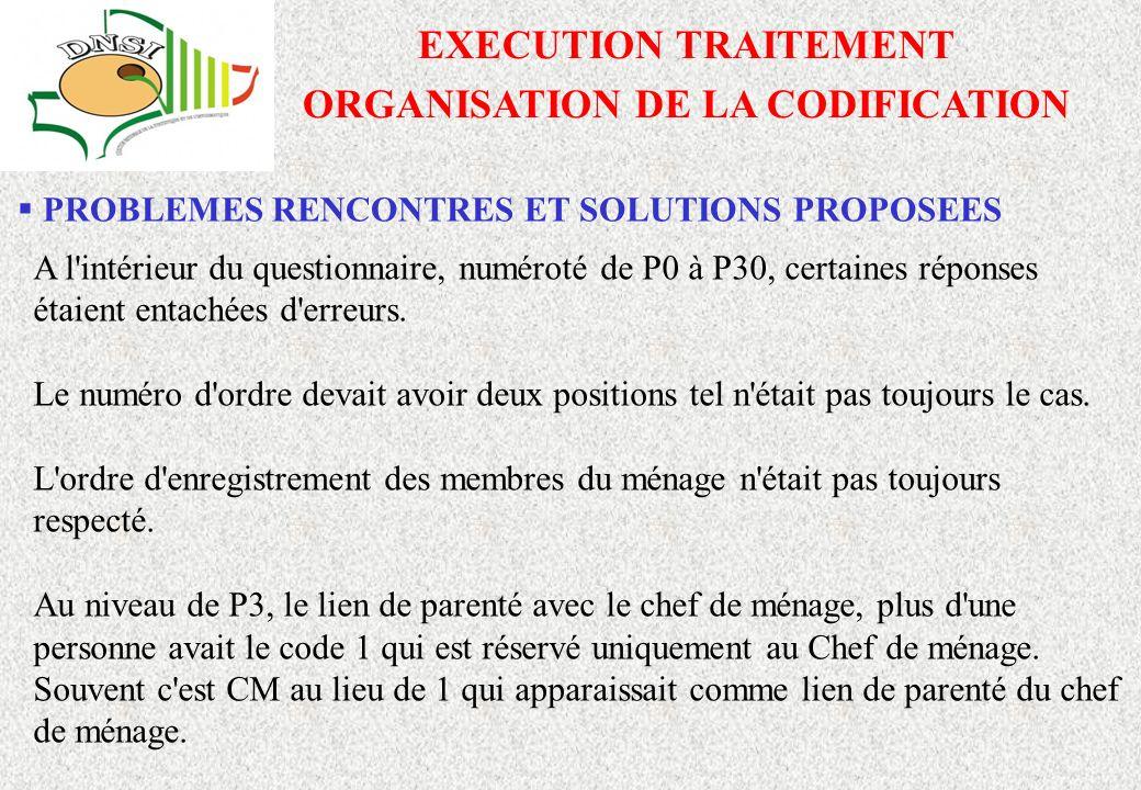 EXECUTION TRAITEMENT ORGANISATION DE LA CODIFICATION PROBLEMES RENCONTRES ET SOLUTIONS PROPOSEES A l intérieur du questionnaire, numéroté de P0 à P30, certaines réponses étaient entachées d erreurs.