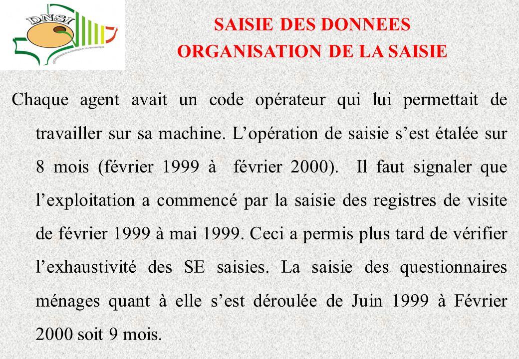 SAISIE DES DONNEES ORGANISATION DE LA SAISIE Chaque agent avait un code opérateur qui lui permettait de travailler sur sa machine.