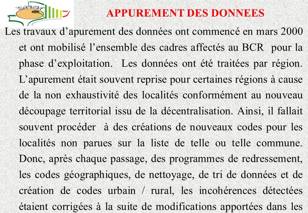 APPUREMENT DES DONNEES Les travaux dapurement des données ont commencé en mars 2000 et ont mobilisé lensemble des cadres affectés au BCR pour la phase dexploitation.