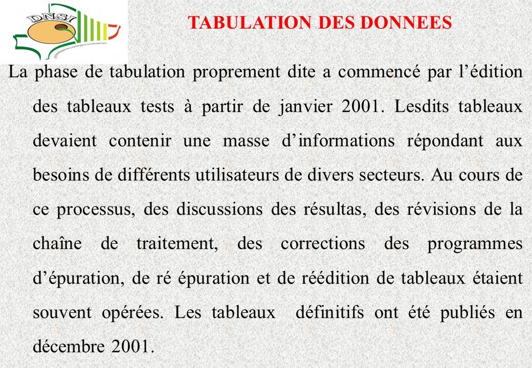 TABULATION DES DONNEES La phase de tabulation proprement dite a commencé par lédition des tableaux tests à partir de janvier 2001.