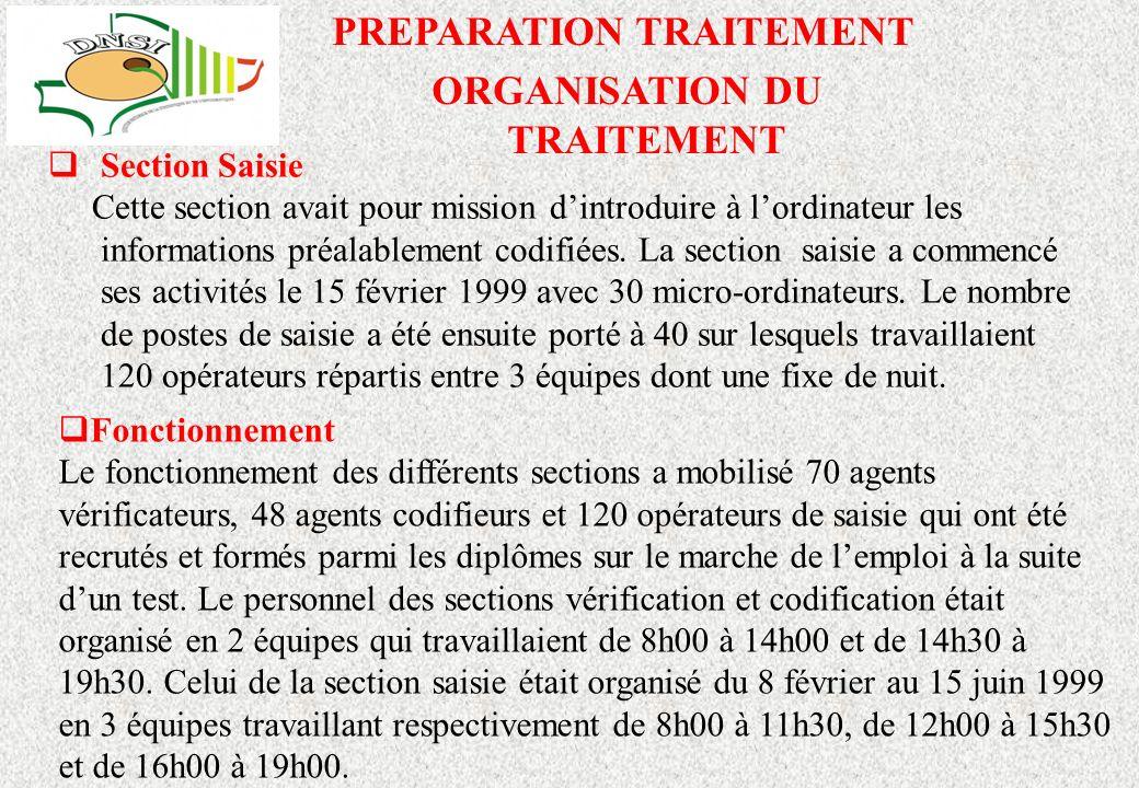 PREPARATION TRAITEMENT ORGANISATION DU TRAITEMENT Section Saisie Cette section avait pour mission dintroduire à lordinateur les informations préalablement codifiées.