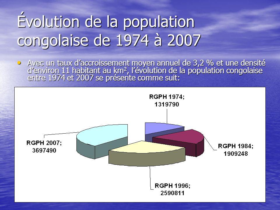 Évolution de la population congolaise de 1974 à 2007 Avec un taux daccroissement moyen annuel de 3,2 % et une densité denviron 11 habitant au km 2, lé