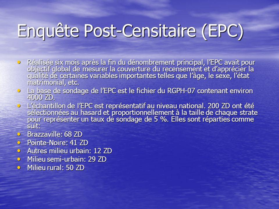 Enquête Post-Censitaire (EPC) Réalisée six mois après la fin du dénombrement principal, lEPC avait pour objectif global de mesurer la couverture du re