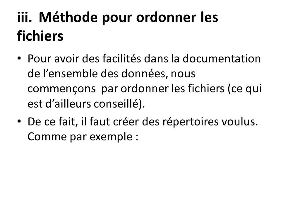 iii. Méthode pour ordonner les fichiers Pour avoir des facilités dans la documentation de lensemble des données, nous commençons par ordonner les fich