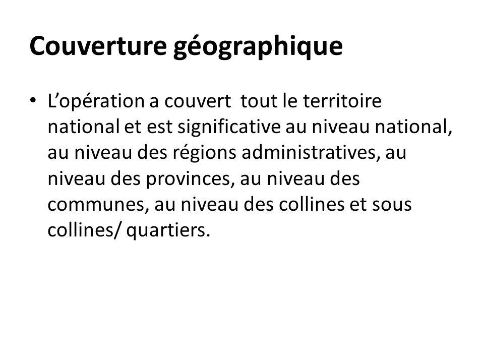 Couverture géographique Lopération a couvert tout le territoire national et est significative au niveau national, au niveau des régions administratives, au niveau des provinces, au niveau des communes, au niveau des collines et sous collines/ quartiers.