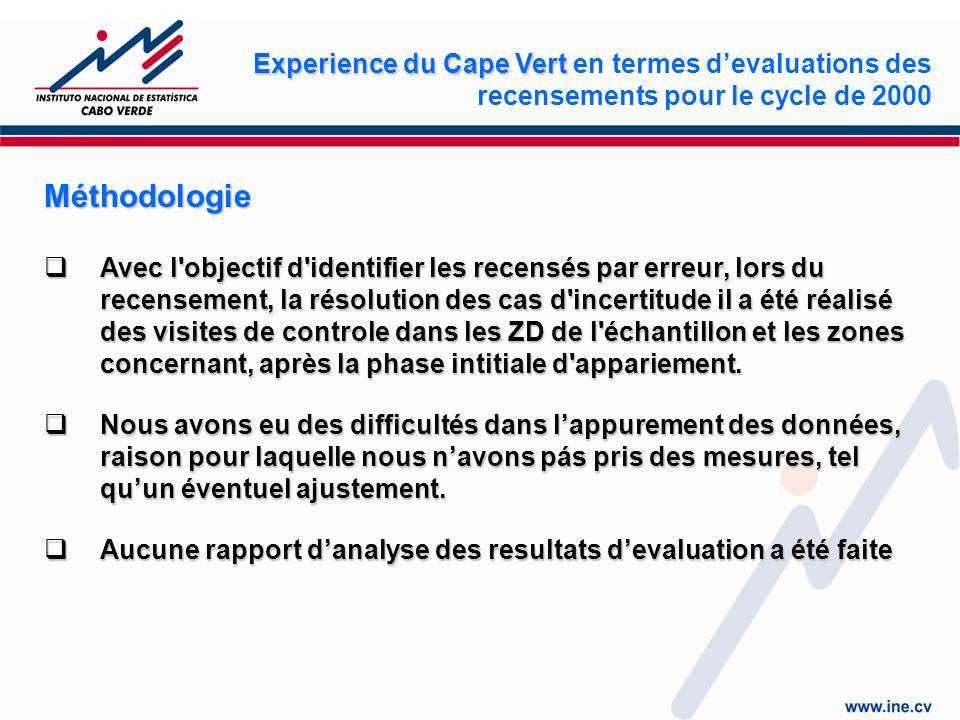 Méthodologie Experience du Cape Vert Experience du Cape Vert en termes devaluations des recensements pour le cycle de 2000 Avec l objectif d identifier les recensés par erreur, lors du recensement, la résolution des cas d incertitude il a été réalisé des visites de controle dans les ZD de l échantillon et les zones concernant, après la phase intitiale d appariement.